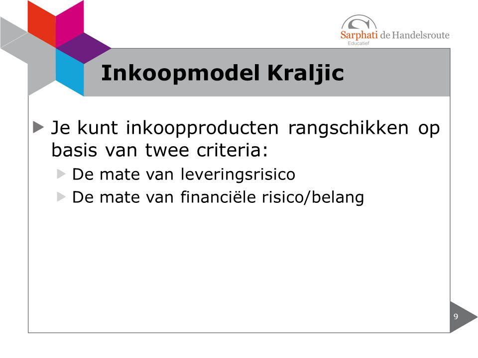 Je kunt inkoopproducten rangschikken op basis van twee criteria: De mate van leveringsrisico De mate van financiële risico/belang 9 Inkoopmodel Kraljic