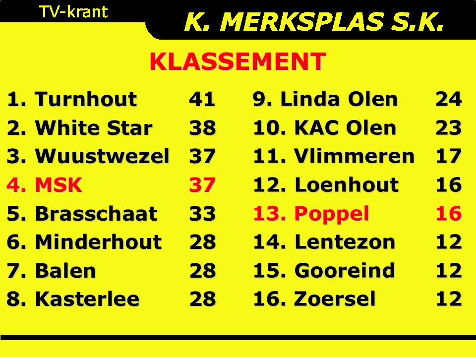 1. Turnhout 41 2. White Star38 3. Wuustwezel37 4. MSK37 5. Brasschaat33 6. Minderhout28 7. Balen28 8. Kasterlee 28 KLASSEMENT 9. Linda Olen24 10. KAC