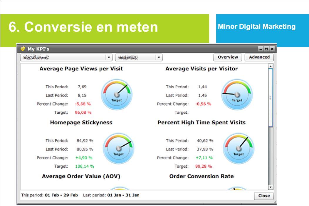 6. Conversie en meten Minor Digital Marketing