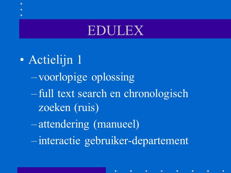 EDULEX Actielijn 1 –voorlopige oplossing –full text search en chronologisch zoeken (ruis) –attendering (manueel) –interactie gebruiker-departement
