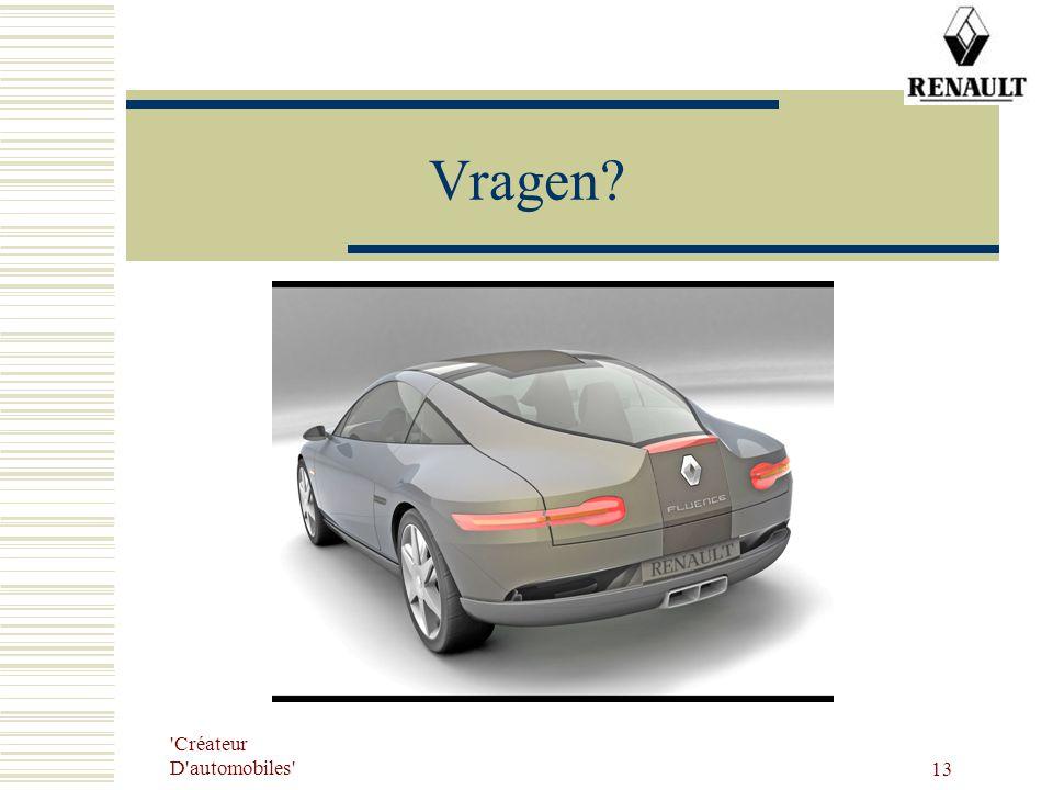Créateur D automobiles 13 Vragen