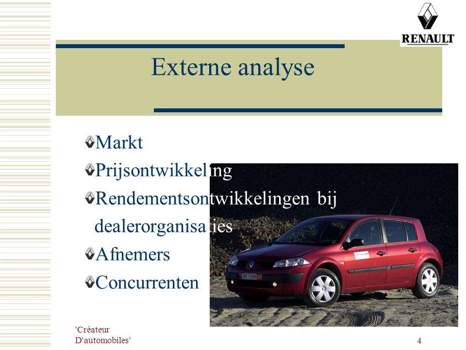 Créateur D automobiles 4 Externe analyse Markt Prijsontwikkeling Rendementsontwikkelingen bij dealerorganisaties Afnemers Concurrenten