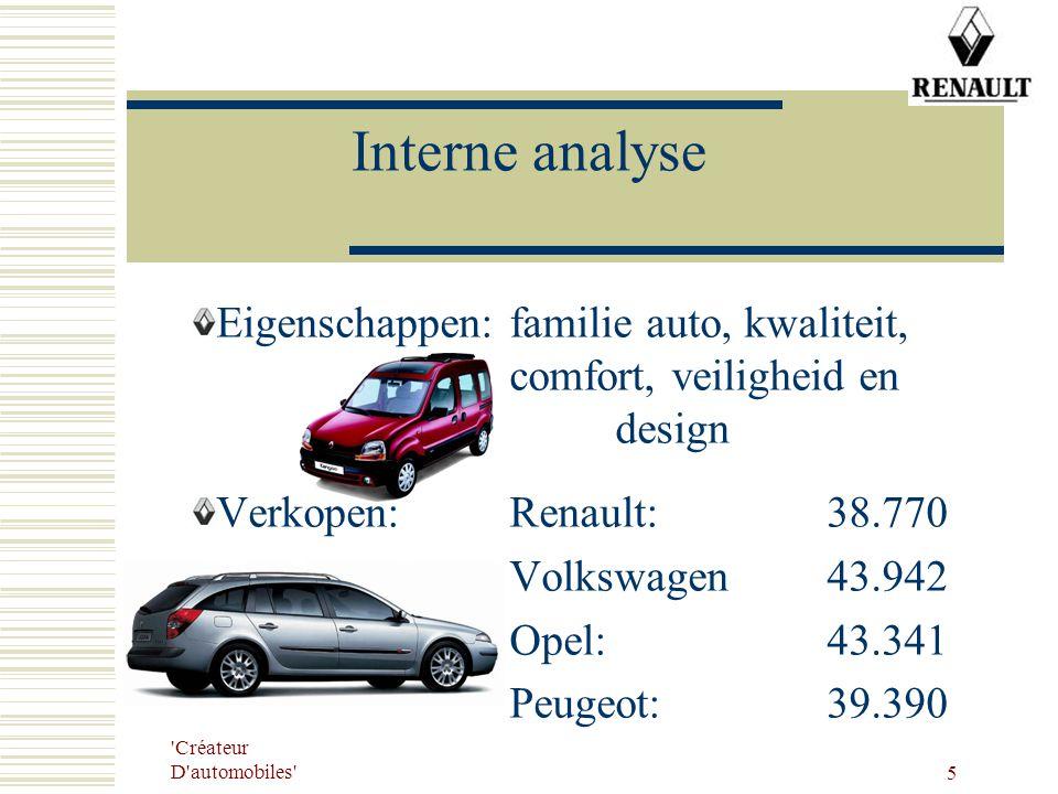 Créateur D automobiles 5 Interne analyse Eigenschappen:familie auto, kwaliteit, comfort, veiligheid en design Verkopen:Renault:38.770 Volkswagen43.942 Opel:43.341 Peugeot:39.390