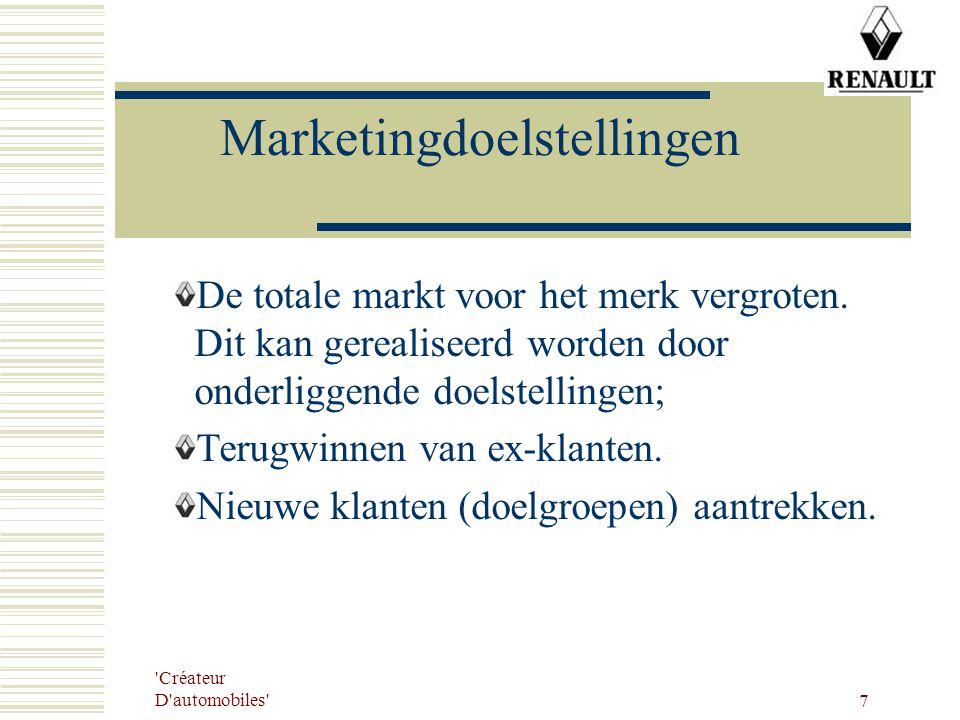Créateur D automobiles 7 Marketingdoelstellingen De totale markt voor het merk vergroten.