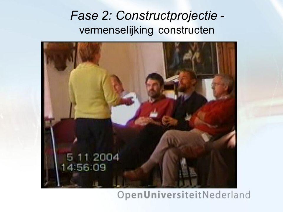 Fase 2: Constructprojectie - vermenselijking constructen