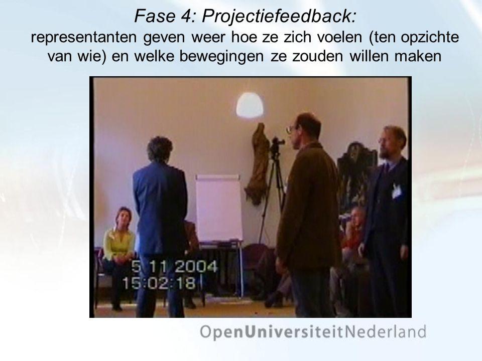 Fase 4: Projectiefeedback: representanten geven weer hoe ze zich voelen (ten opzichte van wie) en welke bewegingen ze zouden willen maken