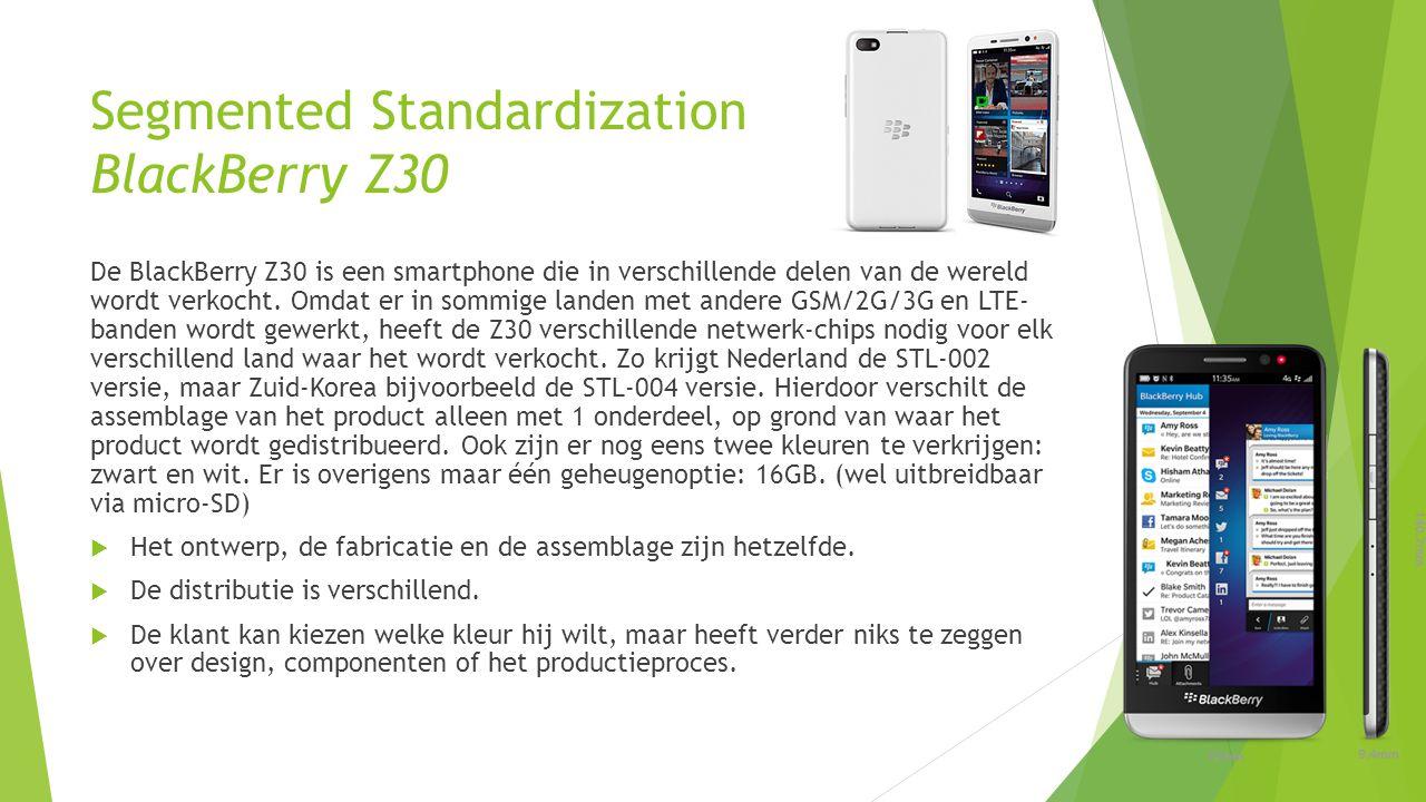 Segmented Standardization BlackBerry Z30 De BlackBerry Z30 is een smartphone die in verschillende delen van de wereld wordt verkocht.