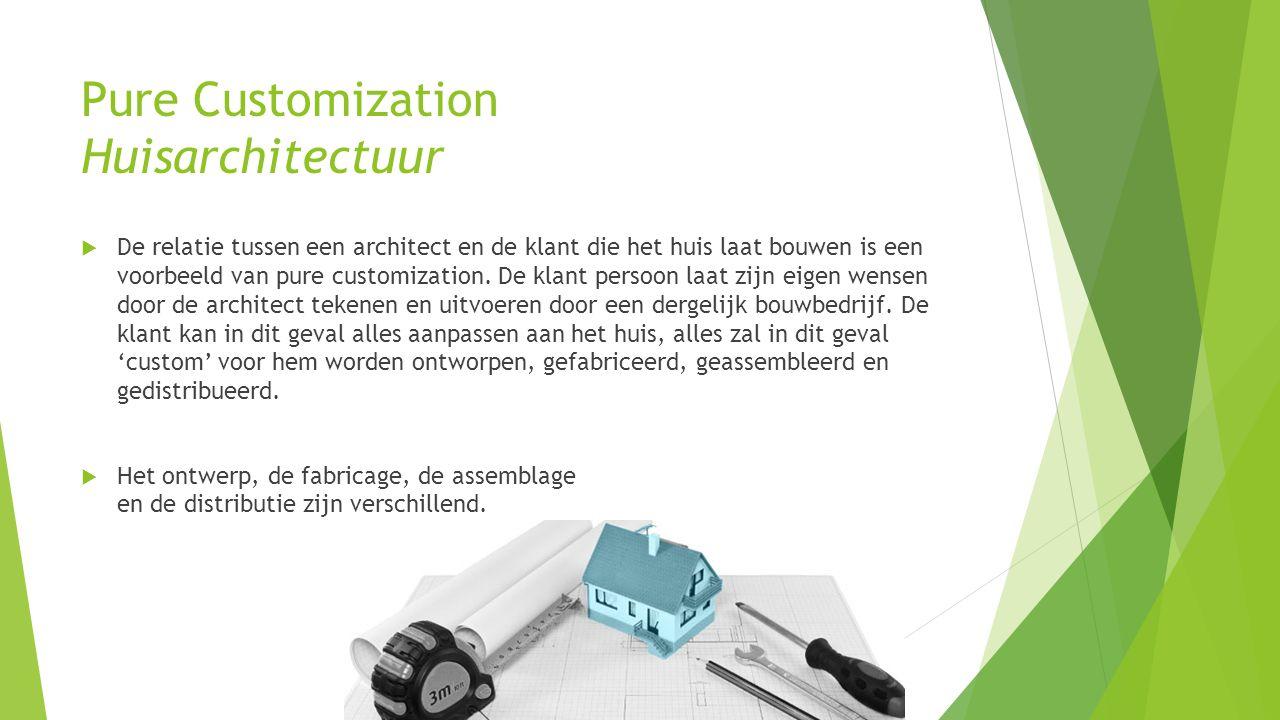 Pure Customization Huisarchitectuur  De relatie tussen een architect en de klant die het huis laat bouwen is een voorbeeld van pure customization. De
