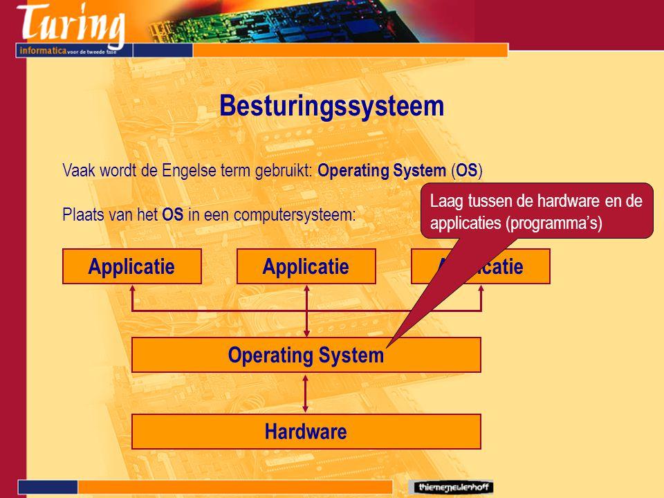 Functie van het Operating System 1.Het beheer Reguleren van het gebruik van de verschillende bronnen door de applicaties, bijvoorbeeld intern geheugen, CPU.
