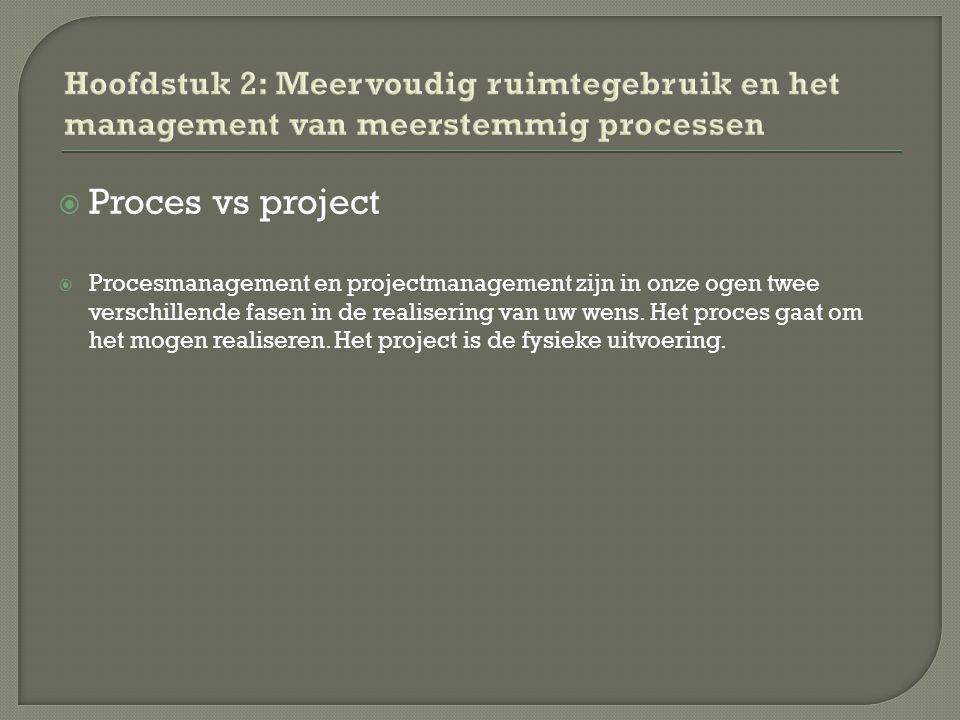  Proces vs project  Procesmanagement en projectmanagement zijn in onze ogen twee verschillende fasen in de realisering van uw wens. Het proces gaat