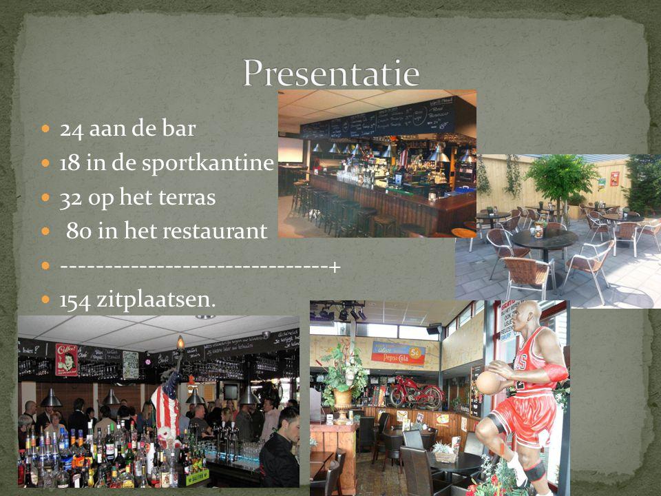 24 aan de bar 18 in de sportkantine 32 op het terras 80 in het restaurant -------------------------------+ 154 zitplaatsen.