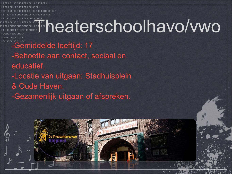 Theaterschoolhavo/vwo -Gemiddelde leeftijd: 17 -Behoefte aan contact, sociaal en educatief. -Locatie van uitgaan: Stadhuisplein & Oude Haven. -Gezamen