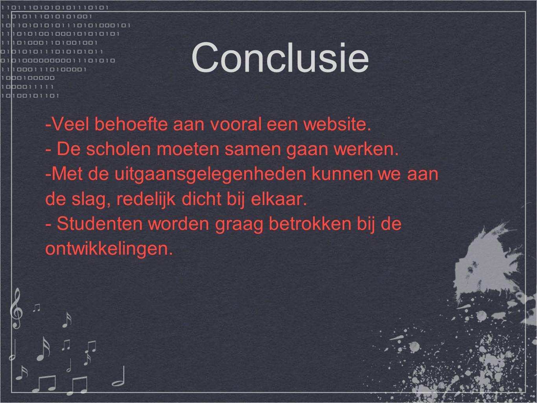 Conclusie -Veel behoefte aan vooral een website. - De scholen moeten samen gaan werken. -Met de uitgaansgelegenheden kunnen we aan de slag, redelijk d