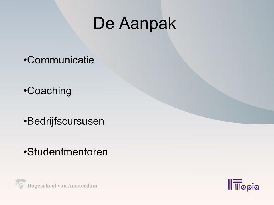 De Aanpak Communicatie Coaching Bedrijfscursusen Studentmentoren