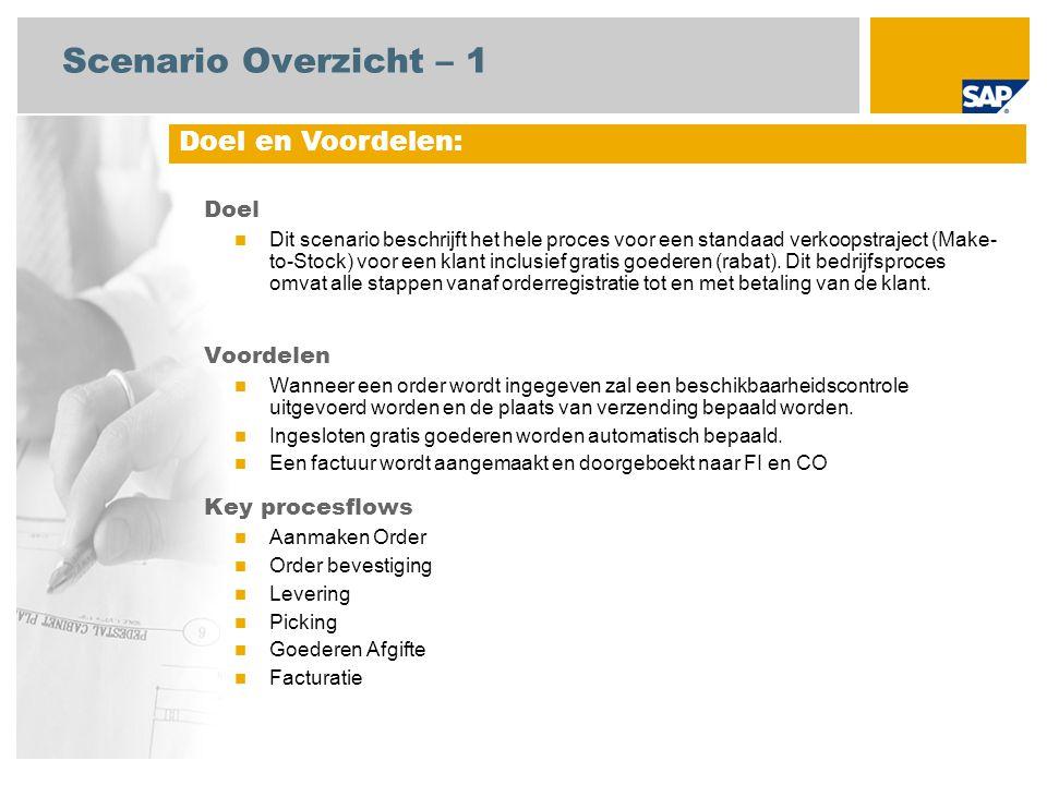Vereist SAP enhancement package 4 for SAP ERP 6.0 Bedrijfsrollen in procesflows Verkoopsbeheerder Magazijnmedewerker Facturatie beheerder Debiteurenadministratie Vereiste SAP-applicaties: Scenario Overzicht – 2