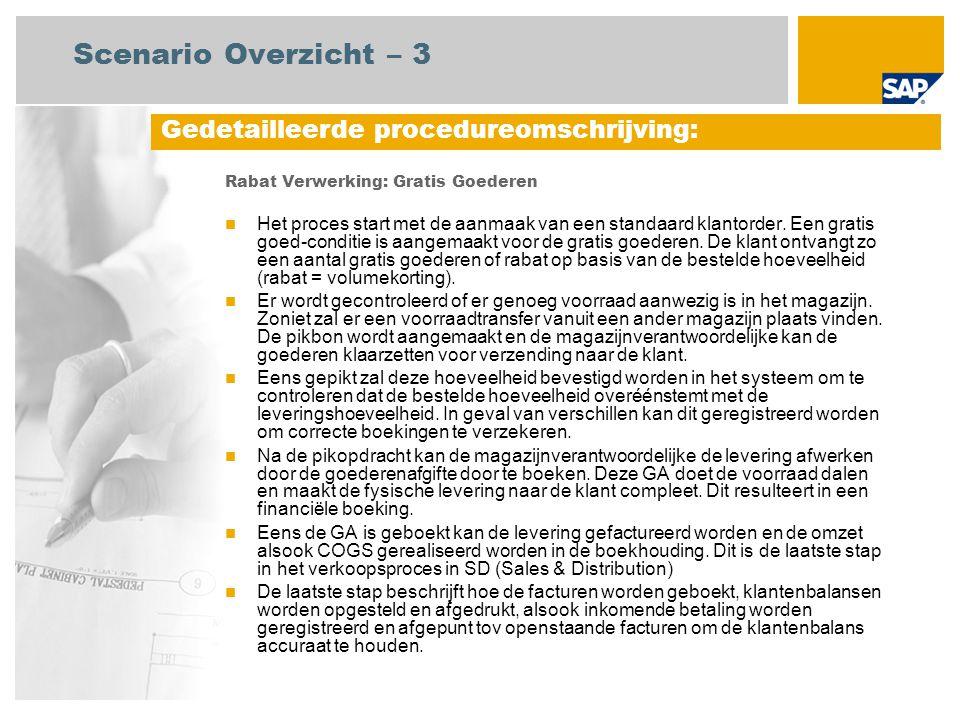 Scenario Overzicht – 3 Rabat Verwerking: Gratis Goederen Het proces start met de aanmaak van een standaard klantorder. Een gratis goed-conditie is aan