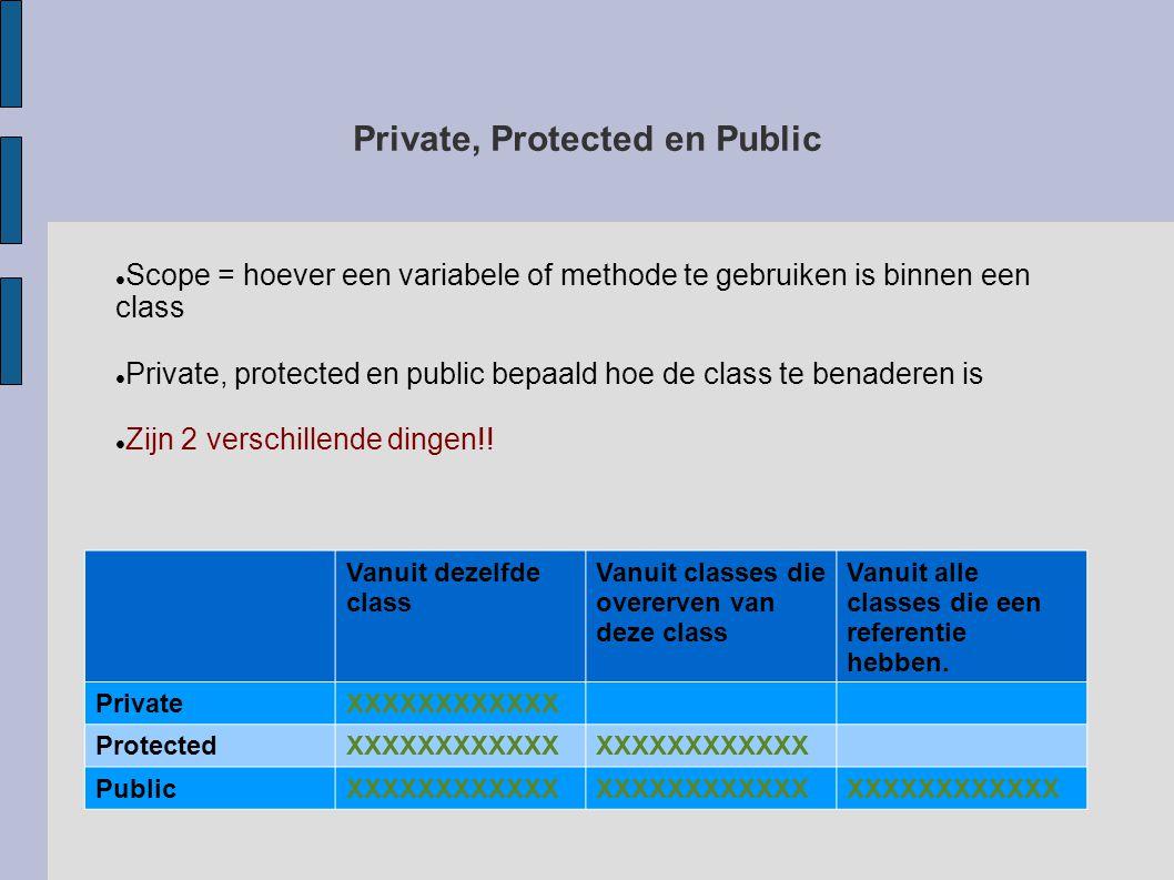 Private, Protected en Public Vanuit dezelfde class Vanuit classes die overerven van deze class Vanuit alle classes die een referentie hebben.