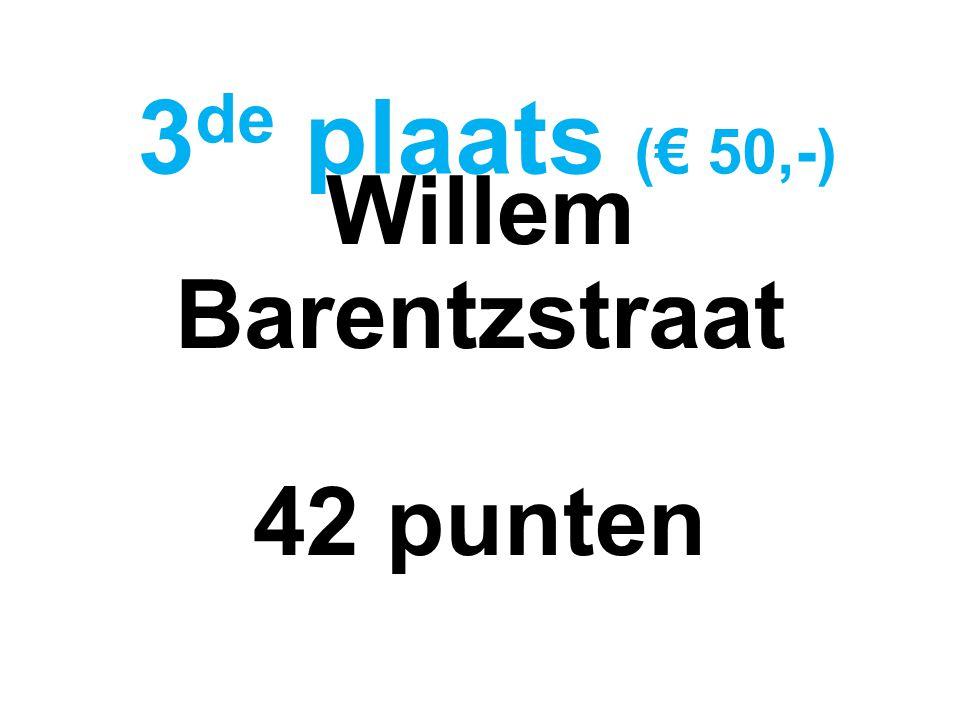 Willem Barentzstraat 42 punten 3 de plaats (€ 50,-)