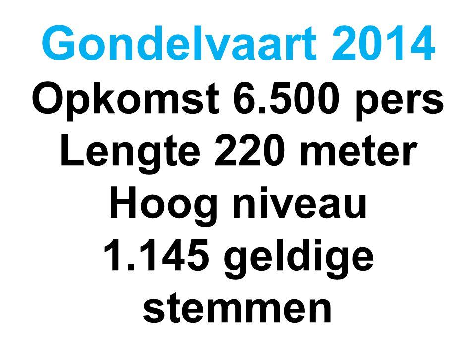 Gondelvaart 2014 Opkomst 6.500 pers Lengte 220 meter Hoog niveau 1.145 geldige stemmen