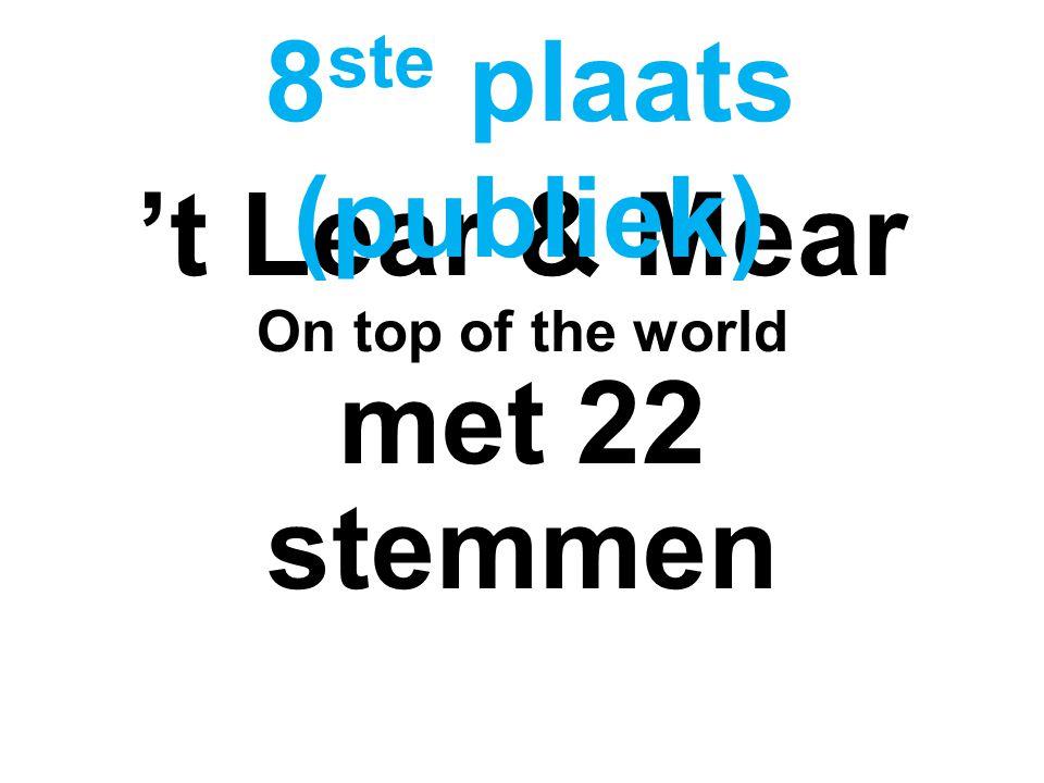 179,5 punten Inter Balluk Het land van Maas en Waal 2 de plaats (jury)