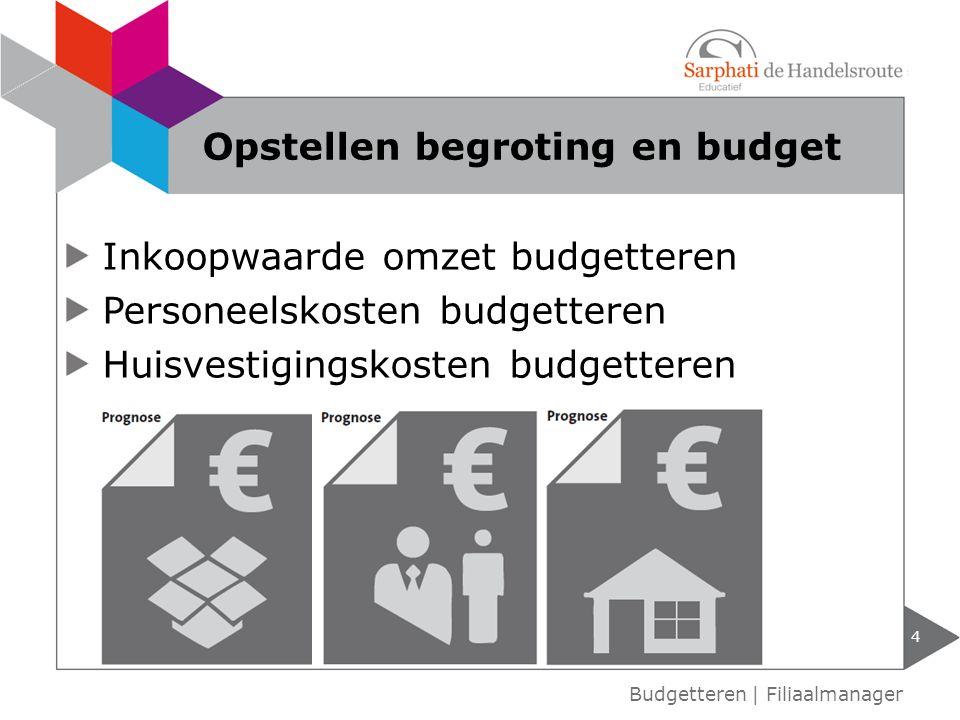 Inkoopwaarde omzet budgetteren Personeelskosten budgetteren Huisvestigingskosten budgetteren Opstellen begroting en budget 4 Budgetteren | Filiaalmanager