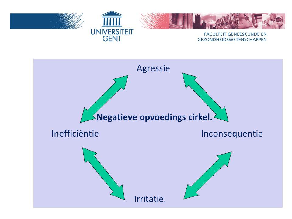 Agressie Negatieve opvoedings cirkel. Inefficiëntie Inconsequentie Irritatie.