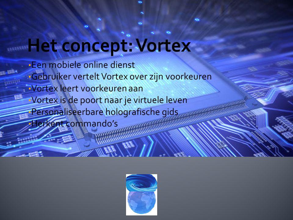 Een mobiele online dienst Gebruiker vertelt Vortex over zijn voorkeuren Vortex leert voorkeuren aan Vortex is de poort naar je virtuele leven Personal
