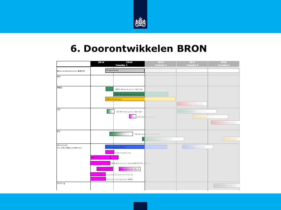 6. Doorontwikkelen BRON