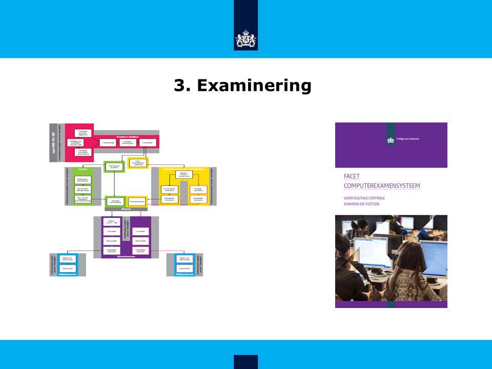 3. Examinering
