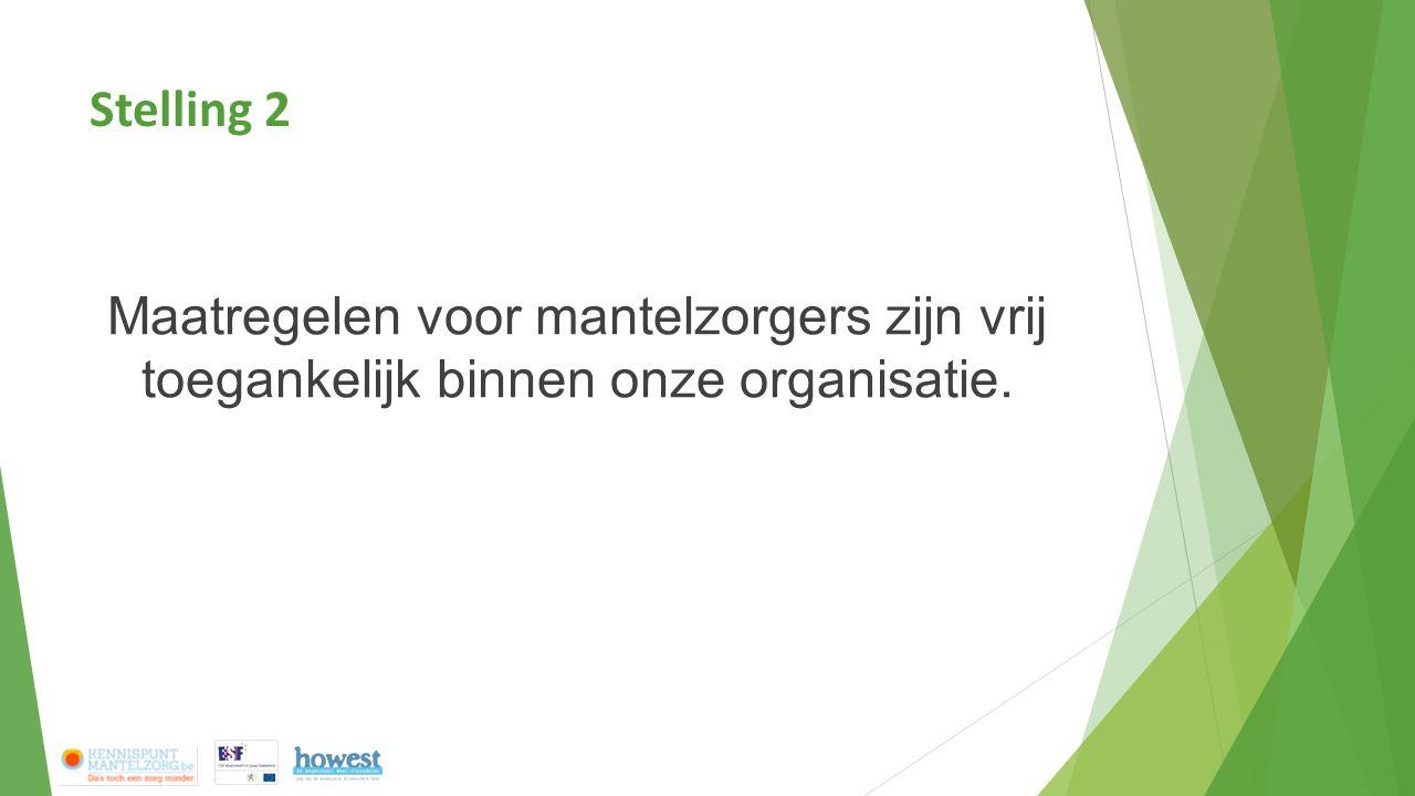 Stelling 2 Maatregelen voor mantelzorgers zijn vrij toegankelijk binnen onze organisatie.