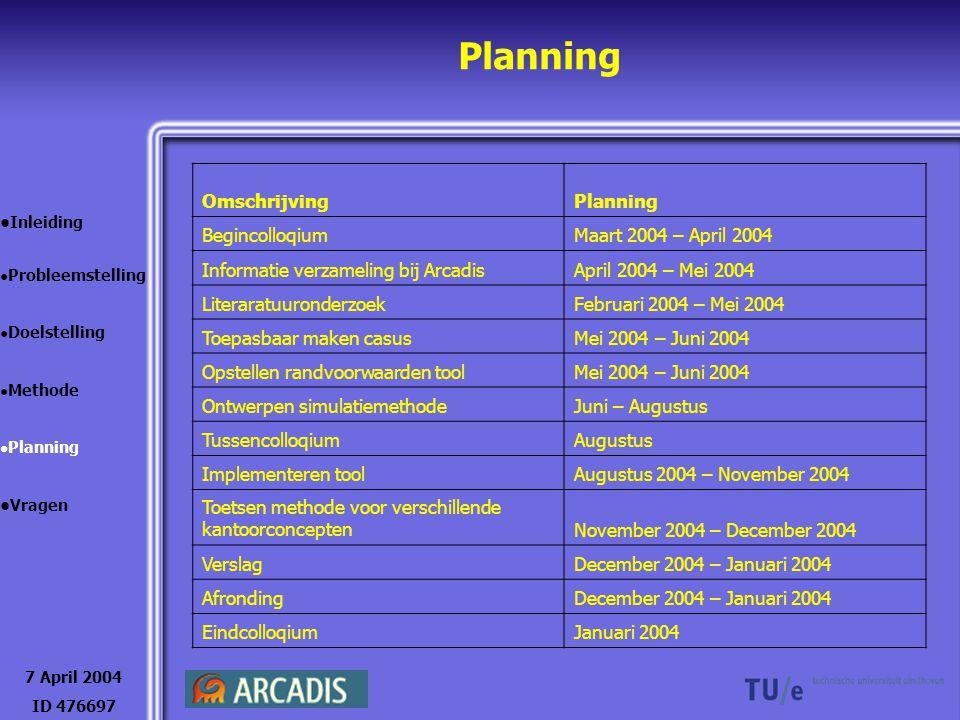 Planning 7 April 2004 ID 476697 Inleiding Probleemstelling Doelstelling Methode Planning Vragen OmschrijvingPlanning BegincolloqiumMaart 2004 – April