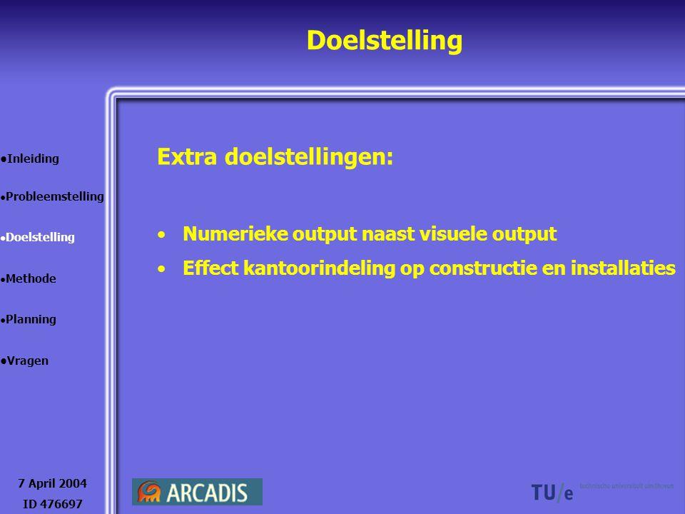 Doelstelling Extra doelstellingen: Numerieke output naast visuele output Effect kantoorindeling op constructie en installaties 7 April 2004 ID 476697