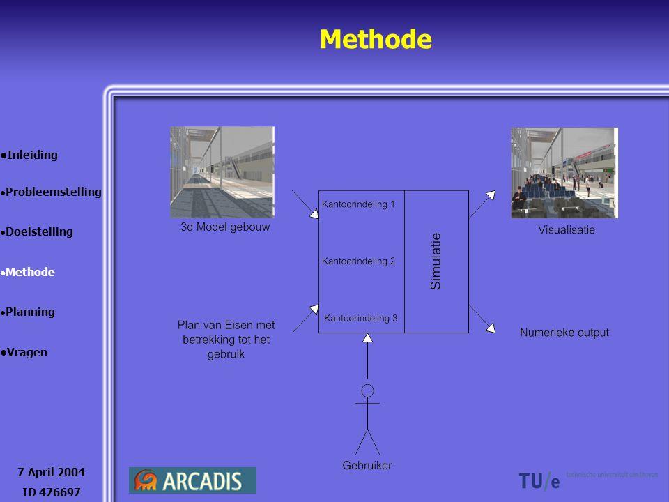 Methode 7 April 2004 ID 476697 Inleiding Probleemstelling Doelstelling Methode Planning Vragen