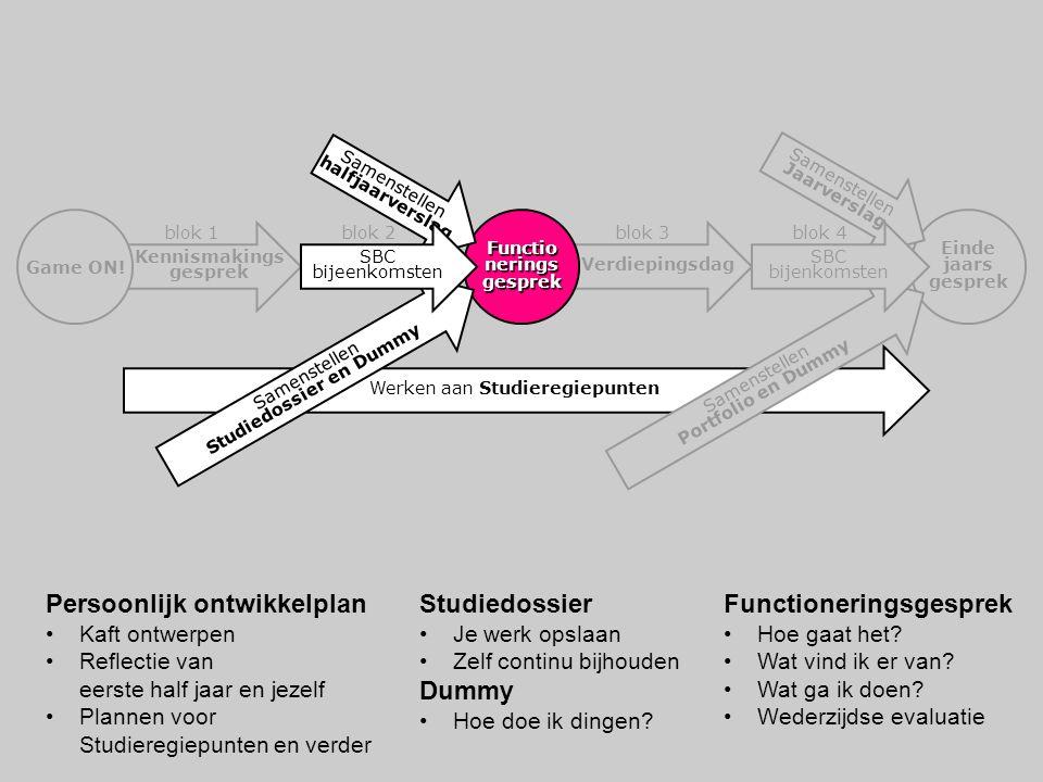 Werken aan Studieregiepunten Einde jaars gesprek Verdiepingsdag Functioneringsgesprek Kennismakings gesprek Game ON.