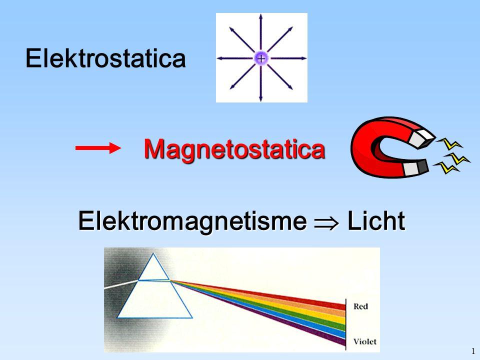 1 Elektromagnetisme  Licht Elektrostatica Magnetostatica