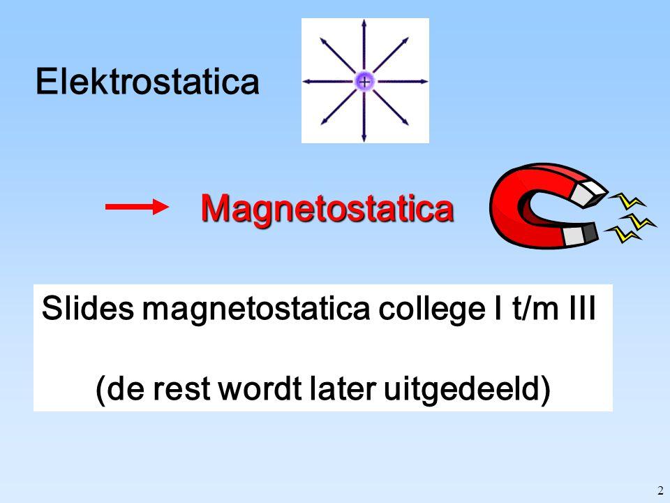 83 Electro- & magnetostatica in vacuüm Magnetostatica: Biot-Savart P r' r-r' r J(r') Gevraagd: B(r) O x y z Electrostatica: Coulomb P r' r-r' r  (r') Gevraagd: E(r) O x y z
