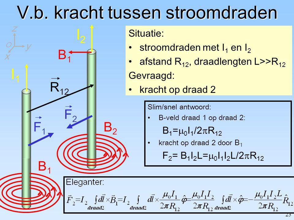 23 V.b. kracht tussen stroomdraden Situatie: stroomdraden met I 1 en I 2 afstand R 12, draadlengten L>>R 12 Gevraagd: kracht op draad 2 I1I1 I2I2 O z