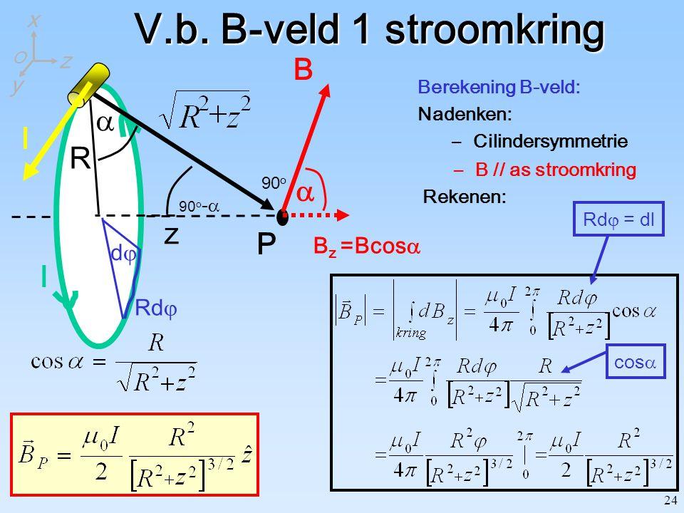 24 V.b. B-veld 1 stroomkring Rd  = dl cos  Berekening B-veld: Nadenken: –Cilindersymmetrie P R I O x y z –B // as stroomkring B z =Bcos   B 90 o 9