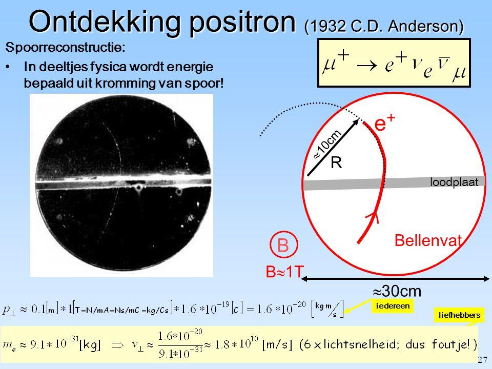 27 Ontdekking positron (1932 C.D. Anderson) Spoorreconstructie: In deeltjes fysica wordt energie bepaald uit kromming van spoor! loodplaat Bellenvat 