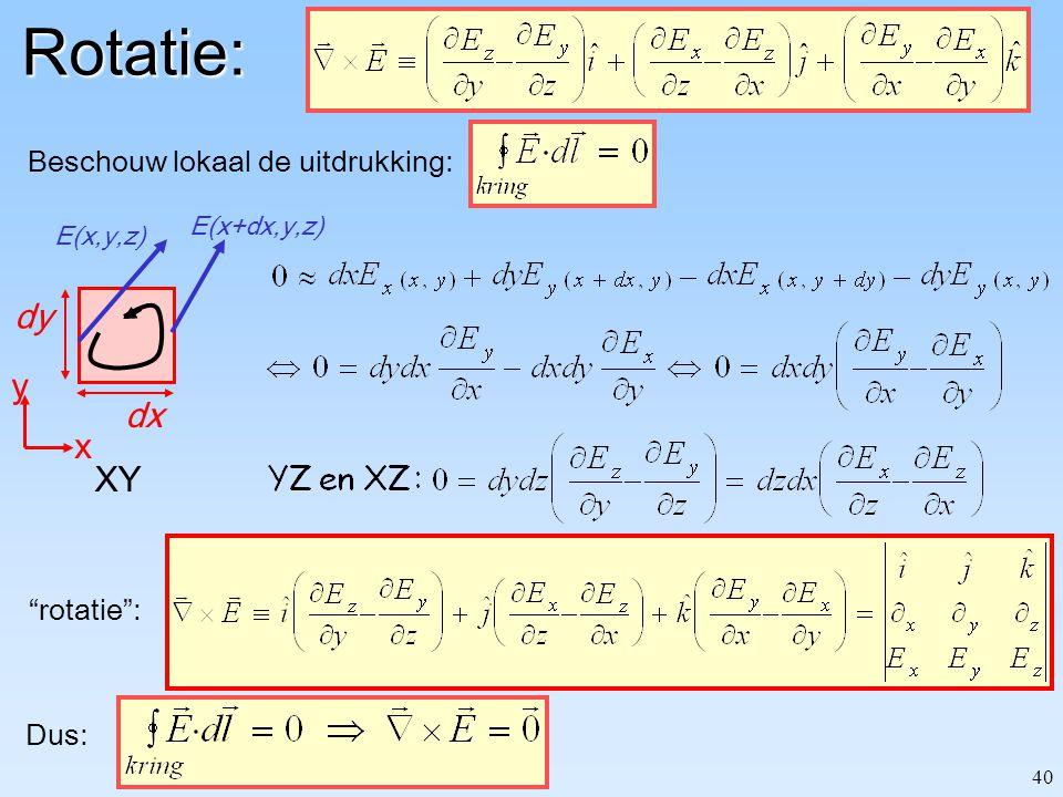 """40 Rotatie: """"rotatie"""": Dus: XY dx dy E(x+dx,y,z) E(x,y,z) x y Beschouw lokaal de uitdrukking:"""