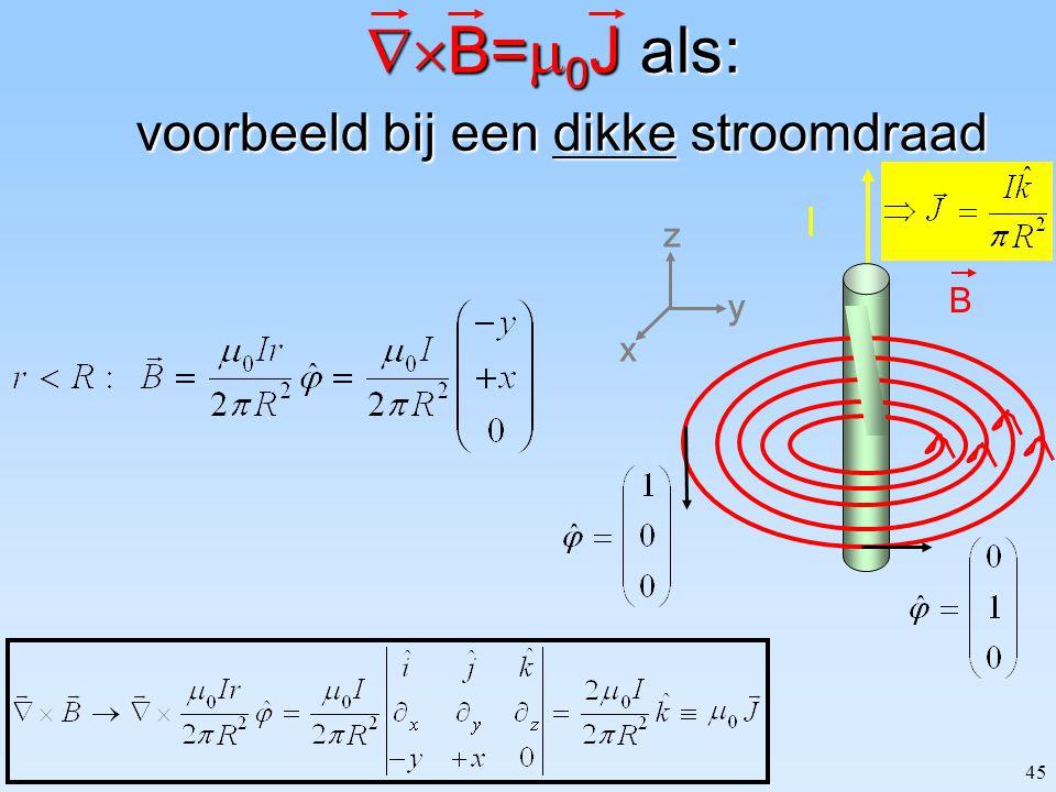 45  B=  0 J als: voorbeeld bij een dikke stroomdraad z y x I B