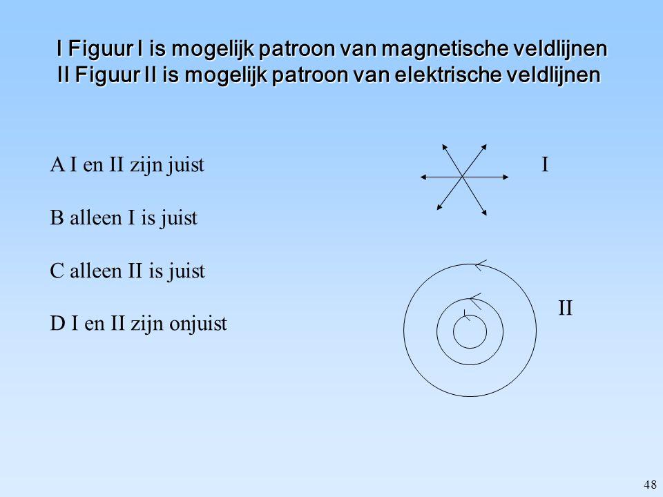 48 I Figuur I is mogelijk patroon van magnetische veldlijnen II Figuur II is mogelijk patroon van elektrische veldlijnen I Figuur I is mogelijk patroo