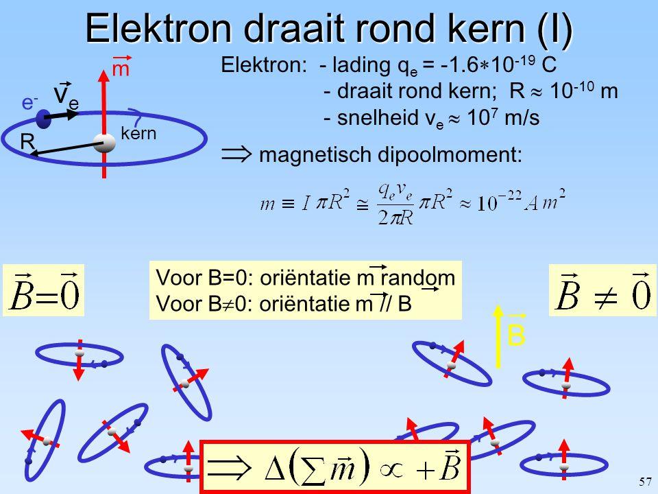 57 Elektron draait rond kern (I) Elektron: - lading q e = -1.6  10 -19 C - draait rond kern; R  10 -10 m - snelheid v e  10 7 m/s  magnetisch dipo