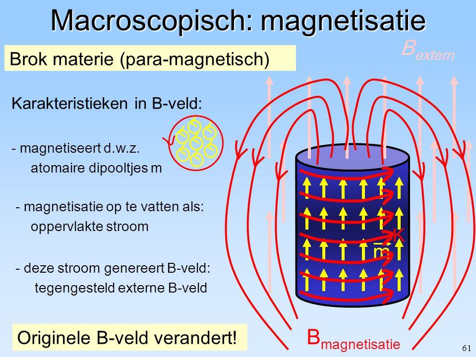 61 Brok materie (para-magnetisch) Karakteristieken in B-veld: B extern Macroscopisch: magnetisatie Originele B-veld verandert! - deze stroom genereert