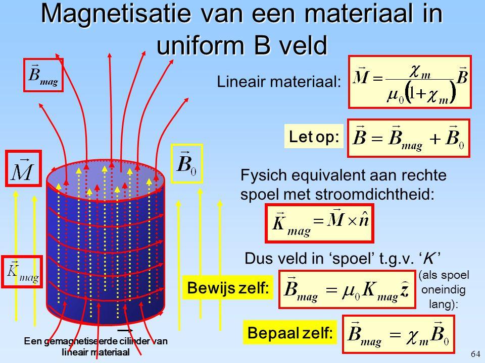 64 Magnetisatie van een materiaal in uniform B veld Een gemagnetiseerde cilinder van lineair materiaal Lineair materiaal: Fysich equivalent aan rechte