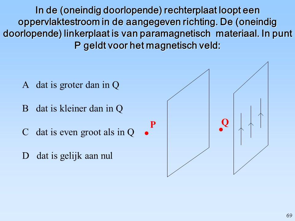 69 In de (oneindig doorlopende) rechterplaat loopt een oppervlaktestroom in de aangegeven richting. De (oneindig doorlopende) linkerplaat is van param
