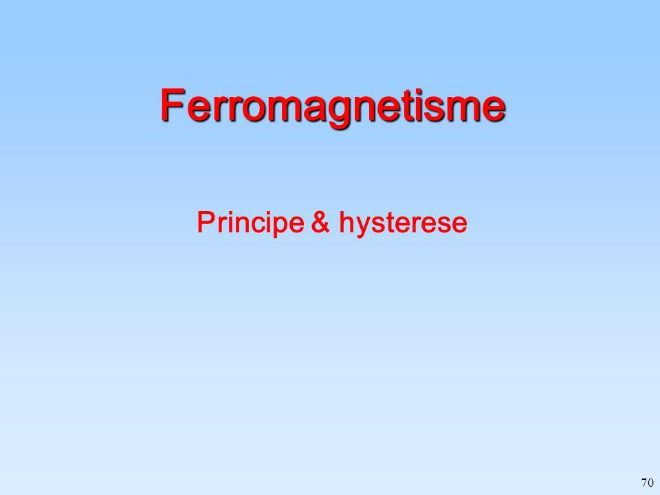 70 Ferromagnetisme Principe & hysterese