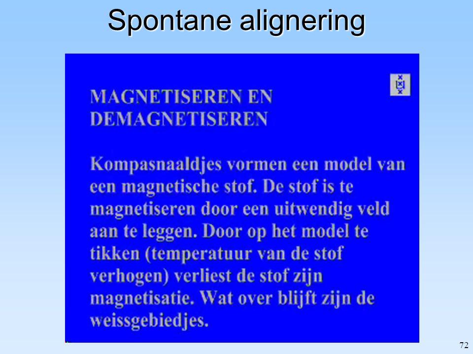 72 Spontane alignering