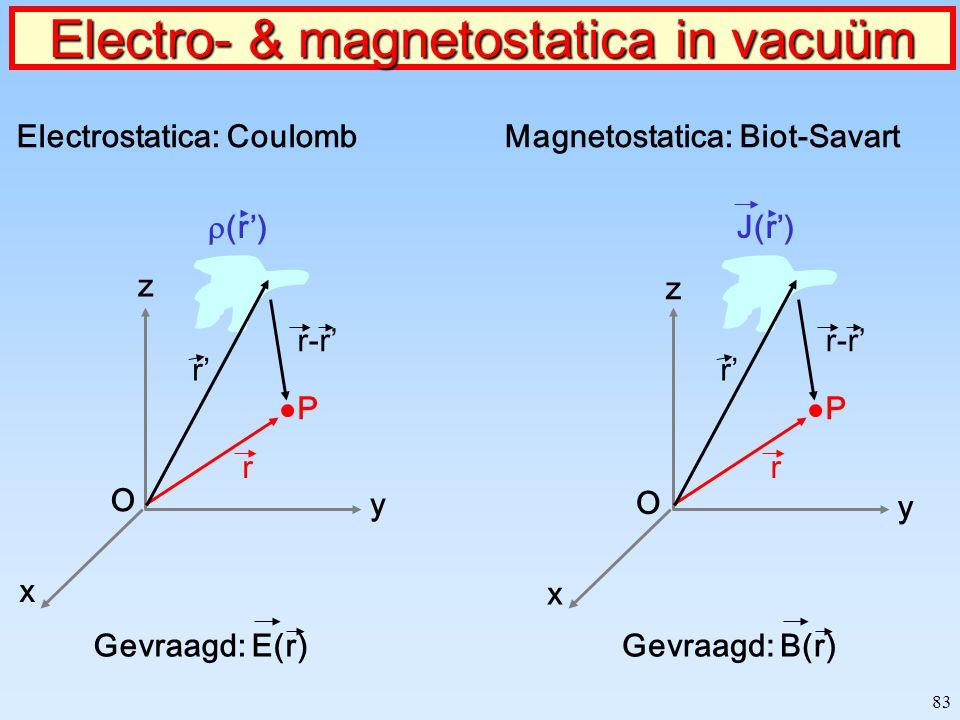 83 Electro- & magnetostatica in vacuüm Magnetostatica: Biot-Savart P r' r-r' r J(r') Gevraagd: B(r) O x y z Electrostatica: Coulomb P r' r-r' r  (r')