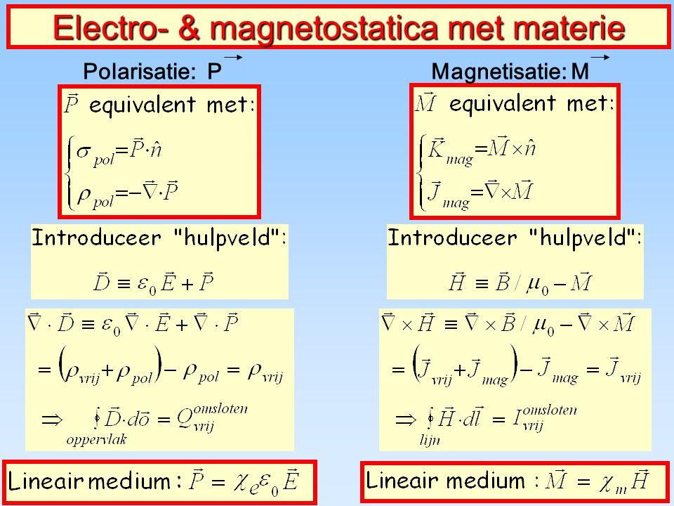 85 Electro- & magnetostatica met materie Polarisatie: PMagnetisatie: M